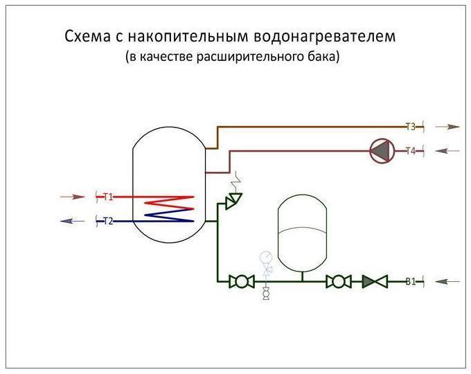 Подключение гидроаккумулятора к водонагревателю