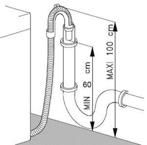 Высота подключения слива для стиральной машины