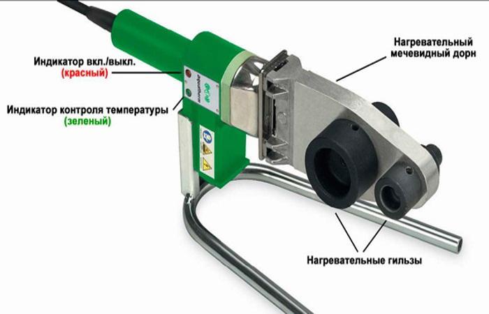 ИНструмент для пайки труб