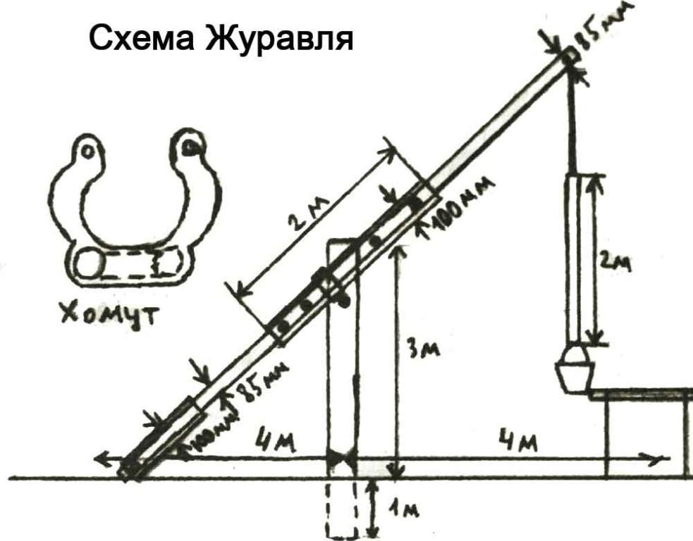 Колодезный журавль