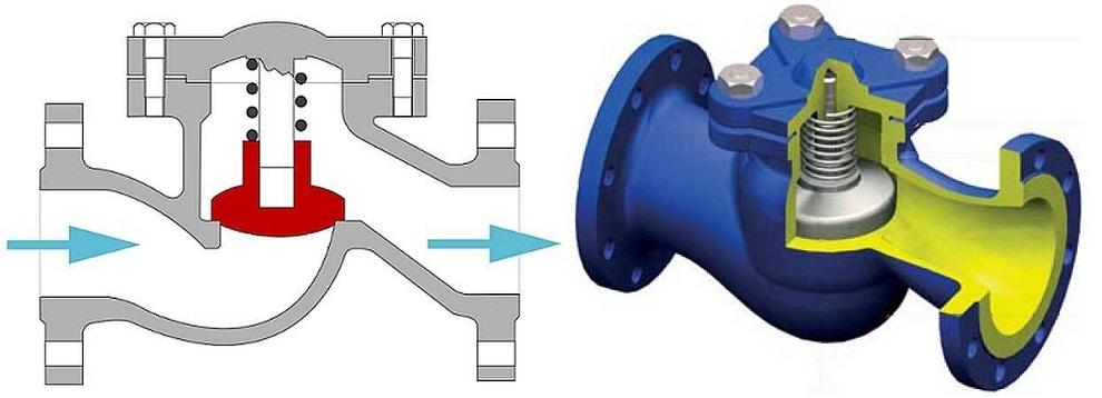 Схема подъемного клапана для канализации