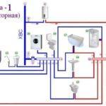 Коллекторная схема водоснабжения