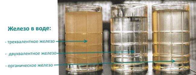 Типы железных примесей в воде