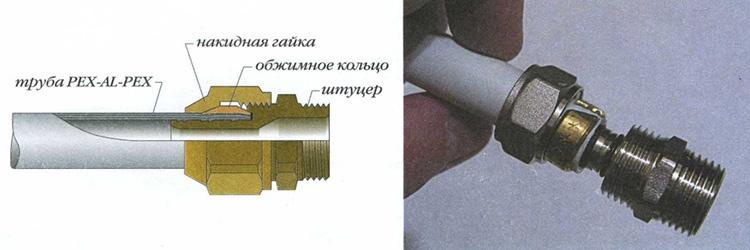 Монтаж трубы для водопровода