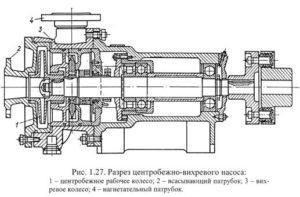 Центробежно-вихревой насос