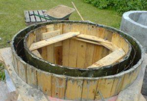 Опалубка для самодельного бетонного кольца
