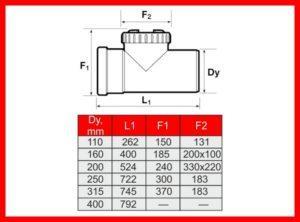 Таблица размеров ревизионных элементов