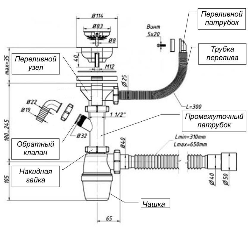 Сифон для раковины схема