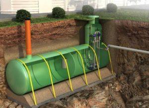 канализация для утилизации воды