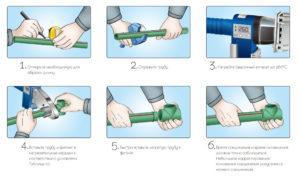 Инструкция сварки полипропиленовых труб