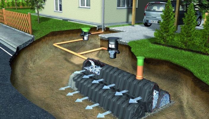 Коллектор для ливневой канализации