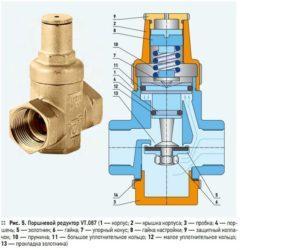 Строение регулятора давления воды