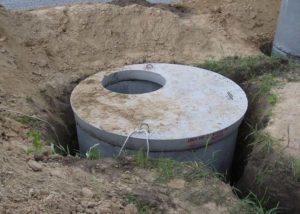 Виды канализационных сетей