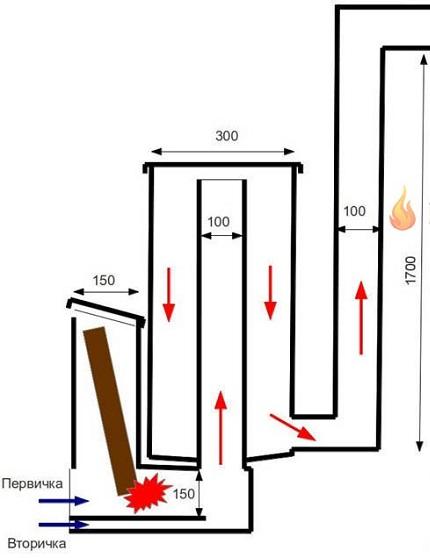 Работа реактивной печки (схема)