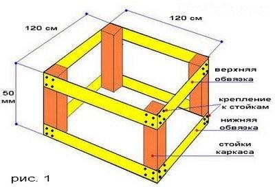 Схема опоры