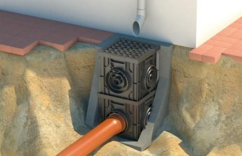 Устройство для отвода воды