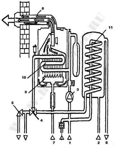 Двухконтурный настенный газовый котел (схема)