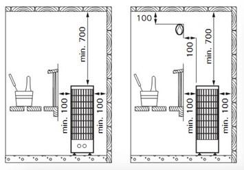 Расположение электропечи в бане