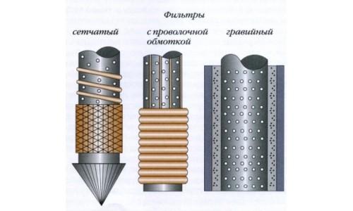 Разные фильтры