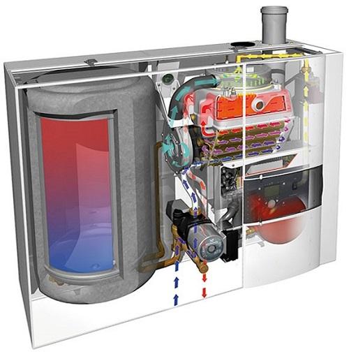 Газовый котел со встроенным бойлером изнутри