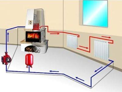 Схема отопления через газовый камин