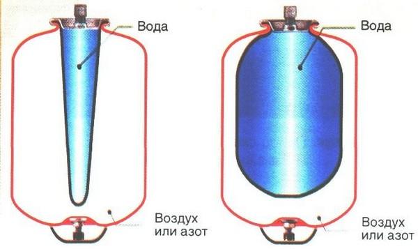 Устройство водного аккумулятора