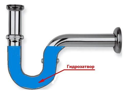 Гидрозатвор в трубе