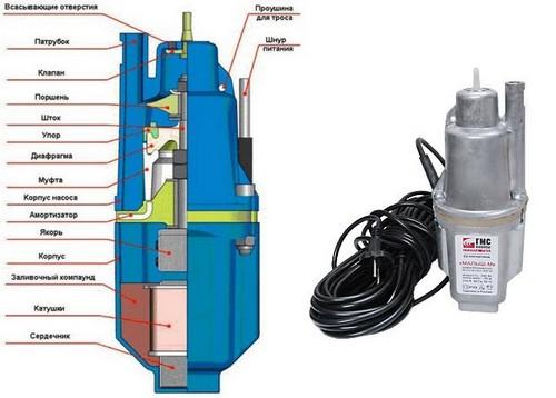 Вибрационный агрегат