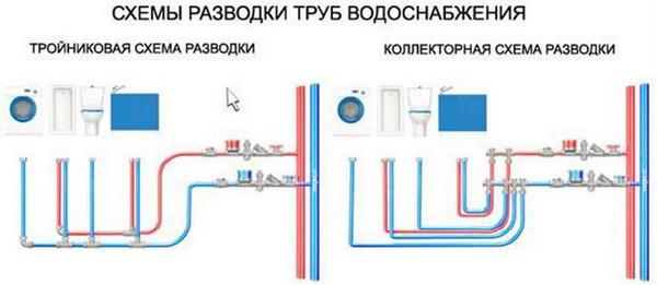 Тройниковая и коллекторная схемы водопровода