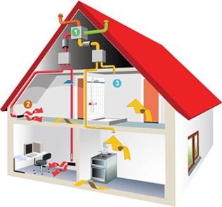 Отопление частного дома (схема)