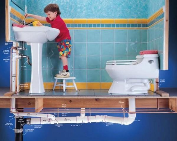 Внутренняя канализационная система