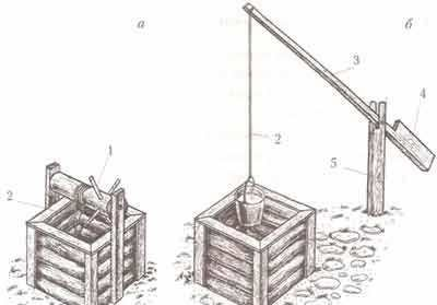 Варианты подъемного механизма для колодца