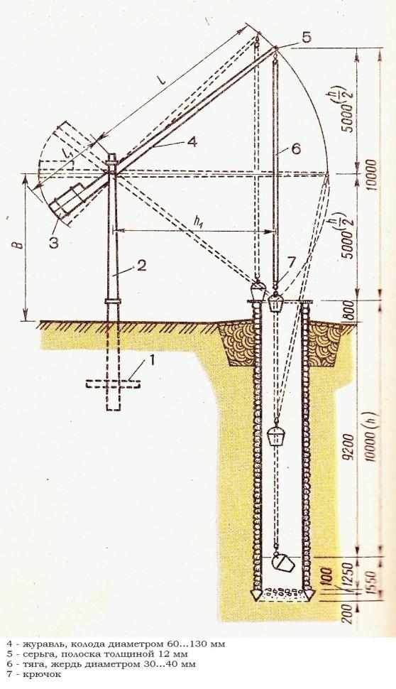 Схема журавля