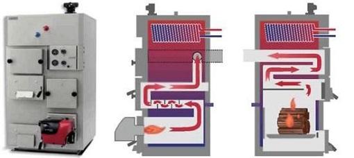 Тепловая энергия (схема)