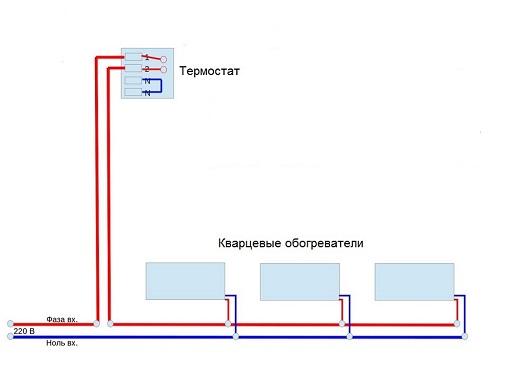 Кварцевые батареи (схема)
