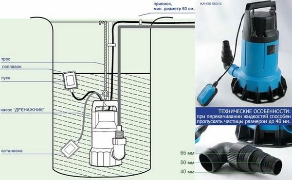 Схема и описание погружного агрегата