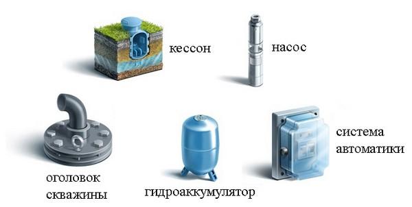 Элементы скважинного оборудования