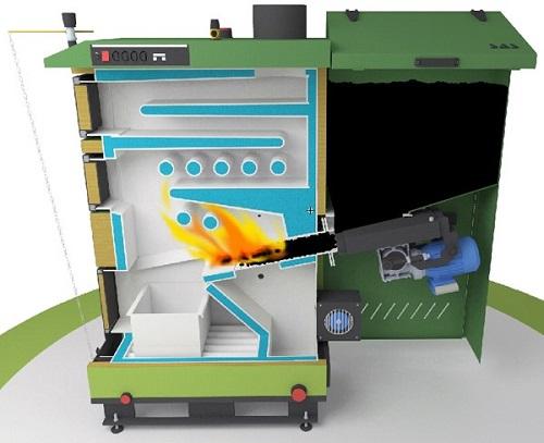 Модель котла с автоматической загрузкой топлива