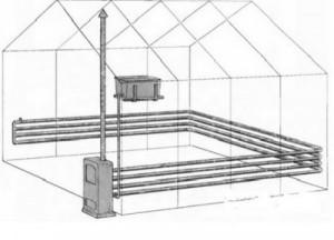Использование водяного отопления в теплице