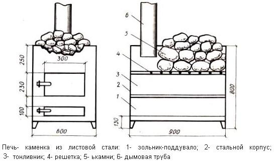 Банная печь (схема)