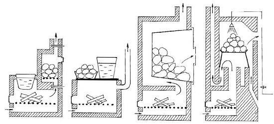 Пример расположения каменки