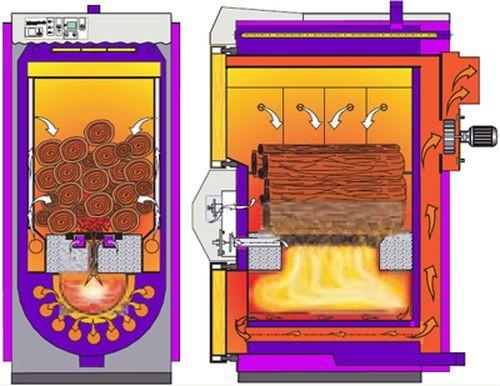 Устройство пиролизной печи