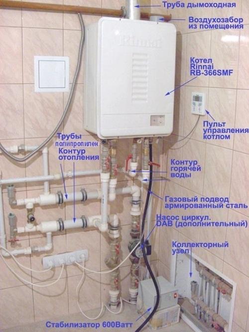 Настенная модель газового котла