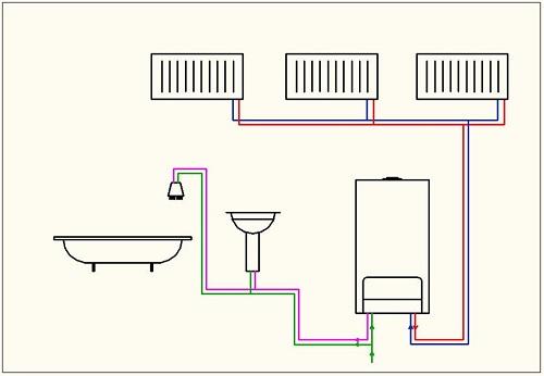 Двухконтурный котел (схема)