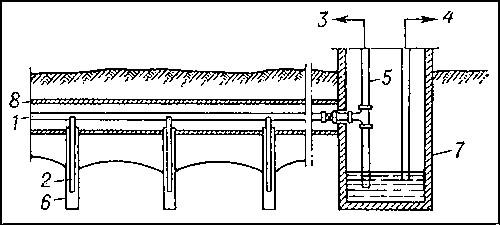 Вертикальная система отвода воды с участка