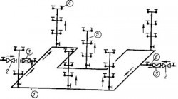 Кольцевая сеть водоснабжения