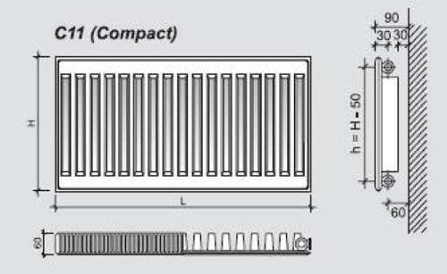 Как устроен радиатор (схема)
