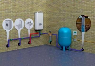 Элементы системы водопровода подключены последовательно