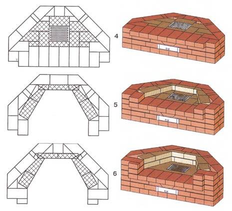 Сооружение углового камина (схема)
