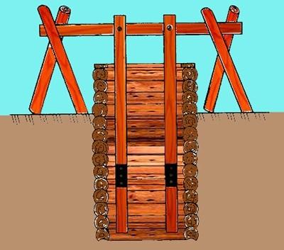 Приспособление для ремонта колодца